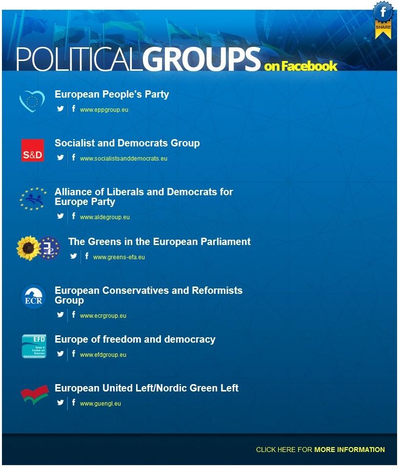 instrument de informare cu si despre alegeri europene -aplicatie-pentru-grupurile-politice-din-parlamentul-european